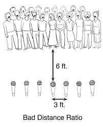 of mics and monitors live sound reinforcement tips for choirs