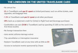 jpmorgan chase and united unveil a new travel rewards credit card