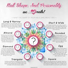 nail shape u0026 personality what the shape of your nails says about
