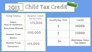 Federal Tax Table For 2014 What Is The 2013 Child Tax Credit U0026 Additonal Child Tax Credit