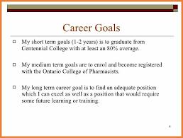 career portfolio examples sop proposal