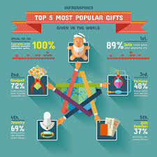 top 5 most popular gifts infographics stock vector illustration