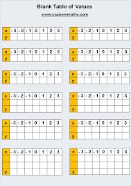 fun algebra worksheets ks3 and ks4 algebra maths resources
