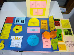 how to make space space lapbook blessed learners