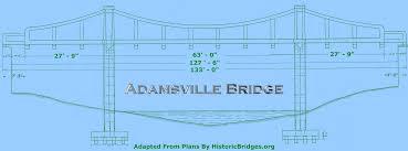 adamsville bridge historicbridges org