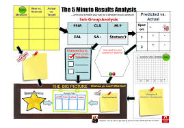 data analysis template for teachers 28 images teaching to