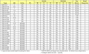 Standard Curtain Sizes Chart by Garage Doors Garage Door Height Literarywondrous Picture