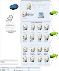 download solarwinds network management software loop1 inc