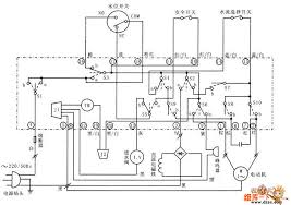 washing machine wiring diagram washing wiring diagrams collection