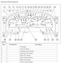 2003 ford focus instrument cluster lights need a list of dashboard symbols and meanings