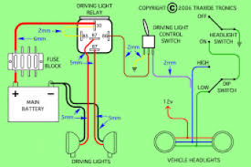 driving light wiring diagram hilux wiring diagram