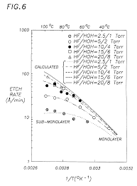 patent us6740247 hf vapor phase wafer cleaning and oxide etching