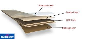 what is pergo flooring made of home design