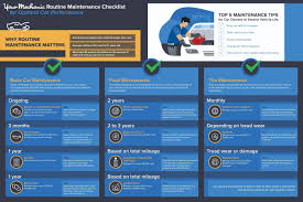 yourmechanic releases top five maintenance tips for car owners to