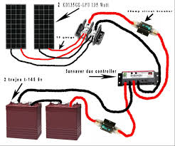 rv dc volt circuit breaker wiring diagram thread solar diagram
