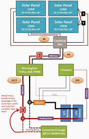 rv net open roads forum tech issues solar wiring diagram any