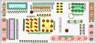 Backyard Planning Software by Grow100 Resources University Of Maryland Extension
