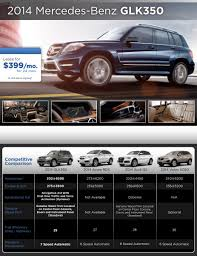 mercedes glk lease mercedes glk350 for sale in ct hartford mercedes dealer