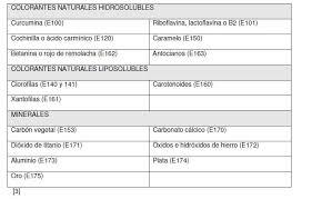 quimicaviva vol12 num3