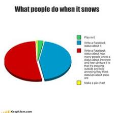 Make A Pie Chart Meme - lolgraphs pie charts memes and humor