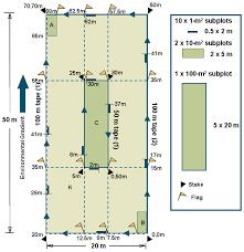 Home Design For Rectangular Plot Niiss Modified Whittaker Plot