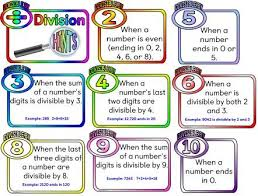 ks1 and ks2 numeracy resources free maths posters numberlines