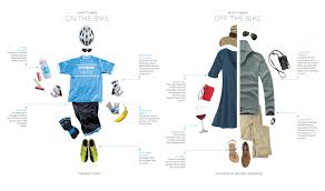 Clothing Advice Perfect Gear For by How To Pack For A Bike Tour Trek Travel Cycling Vacations