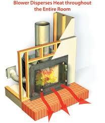 fireplace fan for wood burning fireplace fireplace blowers how does a fireplace blower work