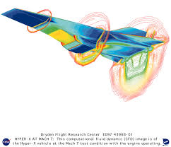 Italy At High Speed By by Scramjet Wikipedia