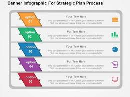 strategic planning powerpoint templates strategy map editable