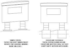 mobile home additions u0026 add ons mobile home repair