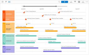 program roadmap template and examples roadmunk