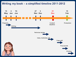 how long does it take to write a book ffeathers