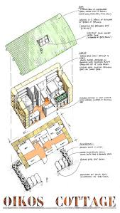 Straw Bale House Floor Plans by Bob Theis Prototypes Oikos Cottage