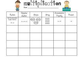 multiplications for 3rd graders third grade multiplication
