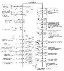 sgmsv 50ada61 sigma 5 σ v series by yaskawa mro electric