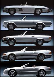 history of mercedes sl roadsters motor trend
