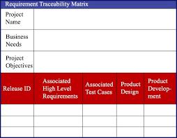 requirements traceability matrix rtm