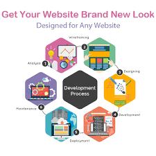 website design services best website design packages deoghar creative soch