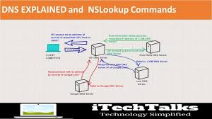 How Dns Works by How Dns Works And Nslookup Commands Youtube