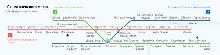 Kiev Map Kiev Metro Map