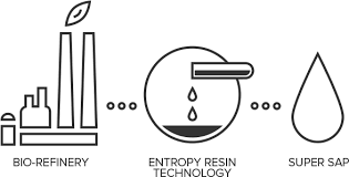 Entropy Resins     The ECOBOARD Project