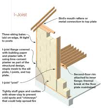 straw bales solar energy a natural partnership home power i joist straw bale construction