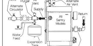 taco wiring diagrams taco piping diagrams taco zone control