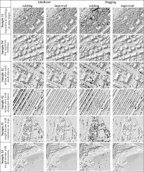 ensemble methods for binary classifications of airborne lidar data