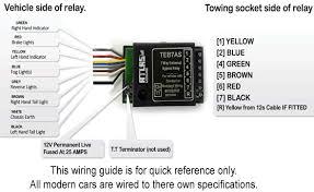 wiring diagram for towbar electrics wiring wiring diagram