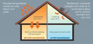 maxbreeze solar powered roof ventilation solar bright