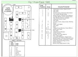 1996 ford f150 fuse box diagram 1996 automotive wiring diagrams