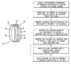 patent us7761996 methods of making tungsten carbide based