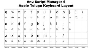 keyboard layout manager free download windows 7 computer tricks and information anu script manager 7 0 with